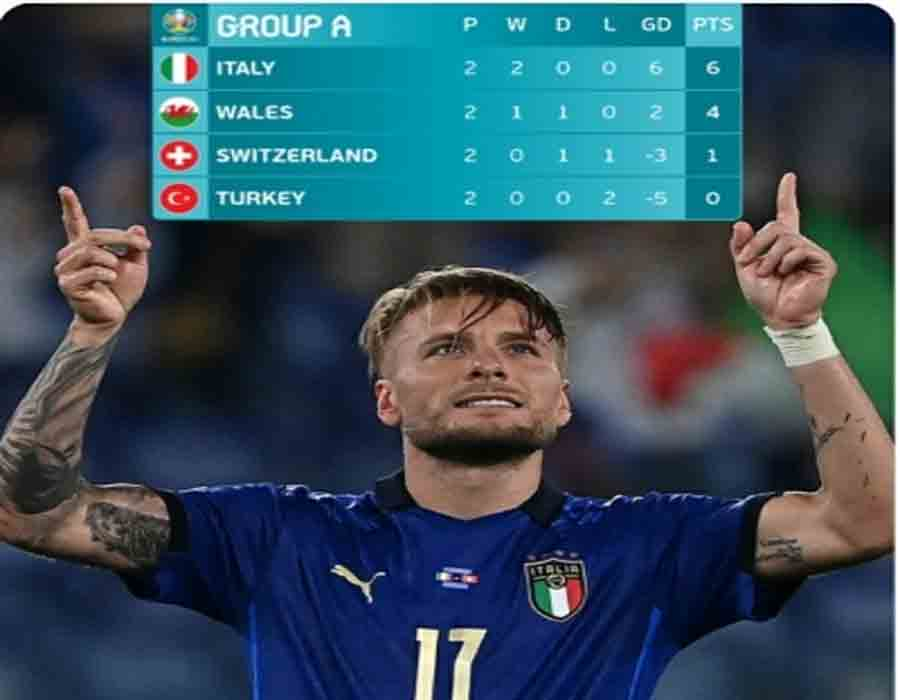Italy first to enter knockouts in Euro 2020